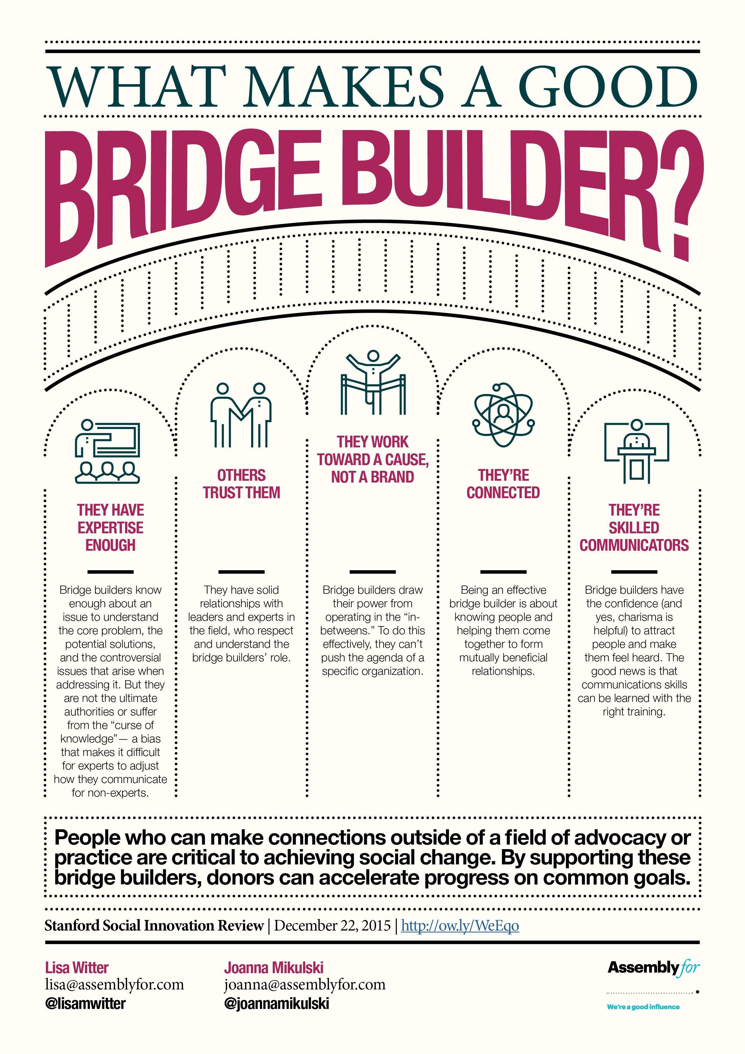 BridgeBuilder_infographic_FINAL.jpg